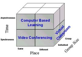 Distance Learning.jpg COMPUTER